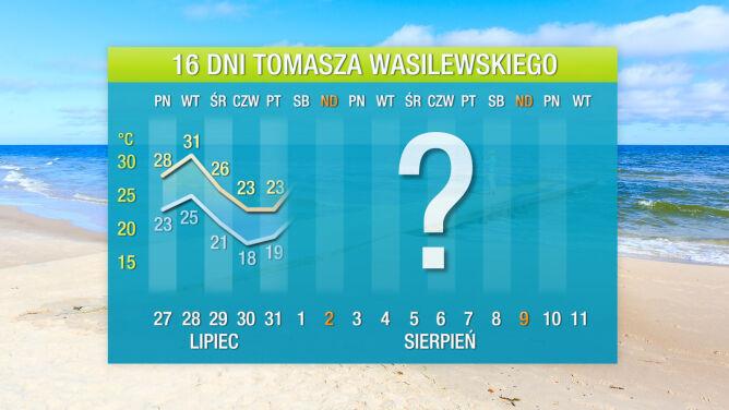 Pogoda na 16 dni: czasami będzie powyżej 30 stopni