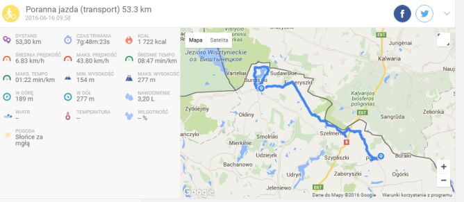 Trasa z Wiżajn do Puńska (endomondo)